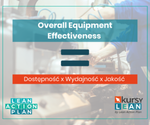 Overal Equipment Effectivness